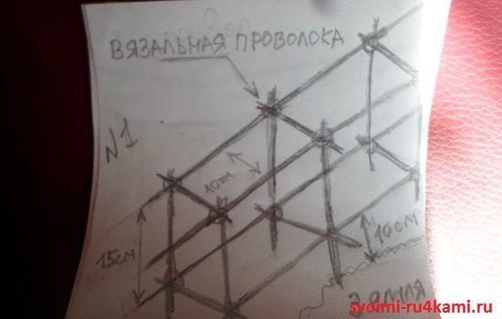 Монтаж арматурного каркаса